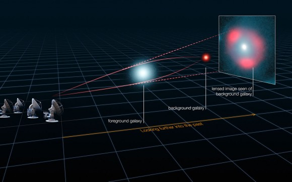 This schematic image represents how light from a distant galaxy is distorted by the grav
