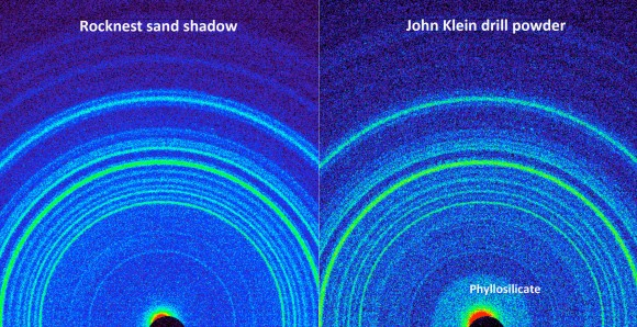 This side-by-side comparison shows the X-ray diffraction patterns of two different samples collected from the Martian surface by NASA&#039;s Curiosity rover. These images were obtained by Curiosity&#039;s Chemistry and Mineralogy instrument (CheMin) and show the patterns obtained from a drift of windblown dust and sand called &quot;Rocknest&quot; and from a powdered rock sample drilled from the &quot;John Klein&quot; bedrock wherer Curiosty corted the frist interior rock samples.  The presence of abundant clay minerals in the John Klein drill powder and the lack of abundant salt suggest a fresh water environment. The presence of calcium sulfates suggests a neutral to mildly alkaline pH environment. NASA/JPL-Caltech/Ames