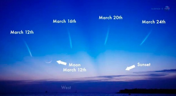 Comet Pan-STARRS viewing graphic from NASA