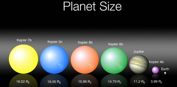 Kepler 7b, at right, was one of the first planets discovered by Kepler. Credit: NASA