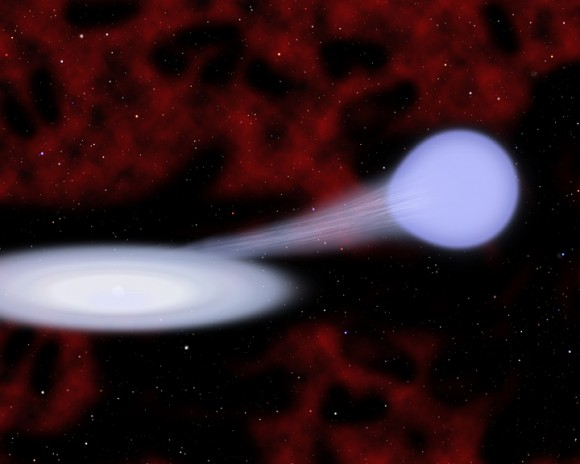 This artist's conception shows the suspected progenitor of a new kind of supernova called Type Iax. Material from a hot, blue helium star at right is funneling toward a carbon/oxygen white dwarf star at left, which is embedded in an accretion disk. In many cases the white dwarf survives the subsequent explosion. Credit: Christine