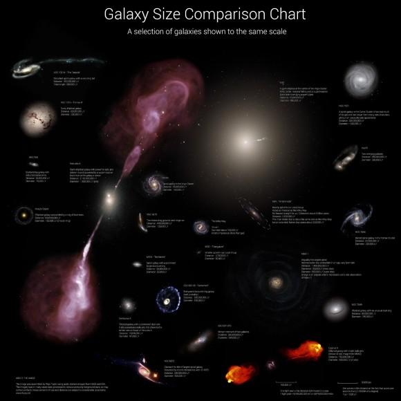 nasa galaxy scale - photo #27