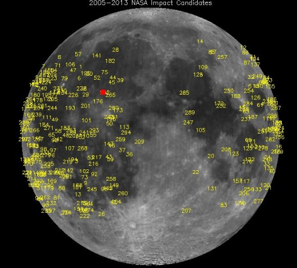 NASA's lunar monitoring program has detected hundreds of meteoroid impacts. The brightest, detected on March 17, 2013, in Mare Imbrium, is marked by the red square. Credit: NASA