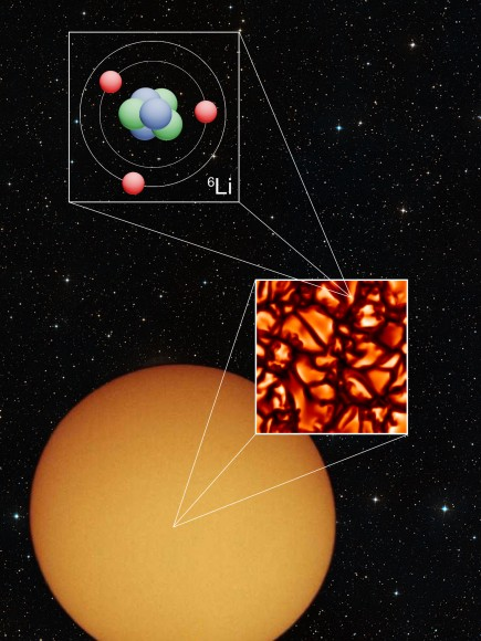 Artist's conception of a metal-poor star. Astronomers modelled a portion of its surface to figure out its abundance of lithium-6, an element that was previously in discrepancy between Big Bang theory and observations of old stars. Credit: Karin Lind, Davide De Martin.