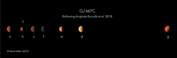 Artist's conception of the seven planets possibly found orbiting Gliese 667C. Three of them (c, f and e) orbit within the habitable zone of the star. Image is courtesy of Rene Heller/ Carnegie Institution for Science.