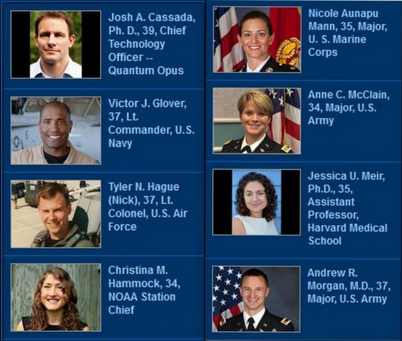 NASA Names First Astronaut Class for Deep Space Exploration