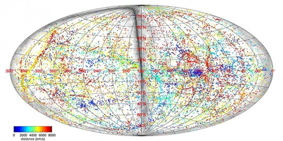 Map showing all galaxies in the local universe color-coded by their distance to us: blue galaxies are the closest, and red are farther, up to 300 million light-years away. Credit: University of Hawaii.