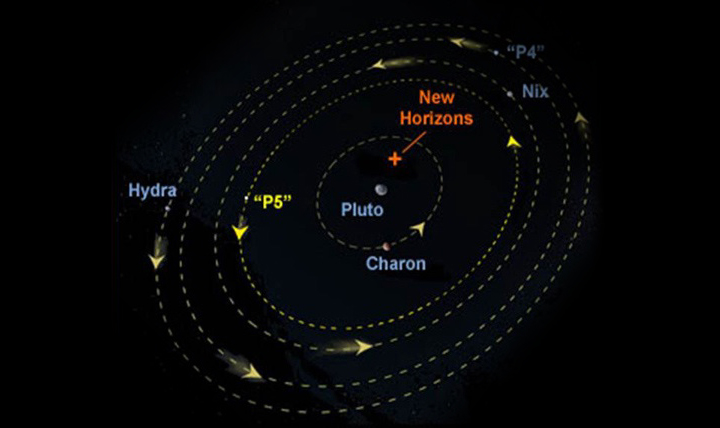 in our solar system pluto - photo #33