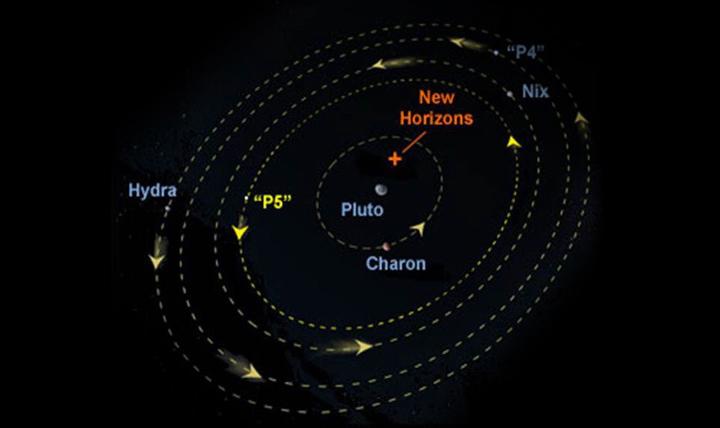 pluto location in solar system - photo #4