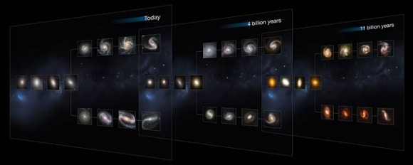 "This image shows ""slices"" of the Universe at different times throughout its history (present day, and at 4 and 11 billion years ago). Each slice goes further back in time, showing how galaxies of each type appear. The shape is that of the Hubble tuning fork diagram, which describes and separates galaxies according to their morphology.  Credit: NASA, ESA, M. Kornmesser"