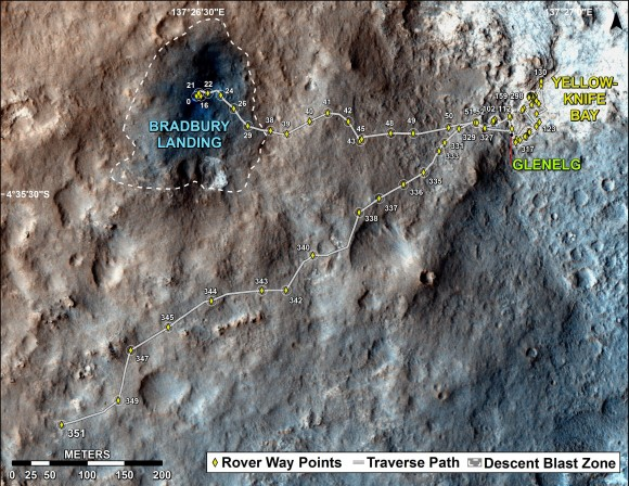 """The total distance driven by NASA's Mars rover Curiosity passed the one-mile mark a few days before the first anniversary of the rover's landing on Mars.  This map traces where Curiosity drove between landing at """"Bradbury Landing"""" on Aug. 5, 2012, PDT, (Aug. 6, 2012 (Universal Time and EDT) and the position reached during the mission's 351st Martian day, or sol, (Aug. 1, 2013). The Sol 351 leg added 279 feet (85.1 meters) and brought the odometry since landing to about 1.05 miles (1,686 meters).  Credit: NASA/JPL-Caltech/Univ. of Arizona"""