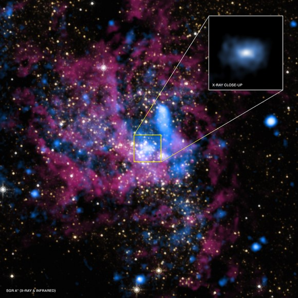 X-ray and infrared image of Sgr A*, the supermassive black hole in the center of the Milky Way