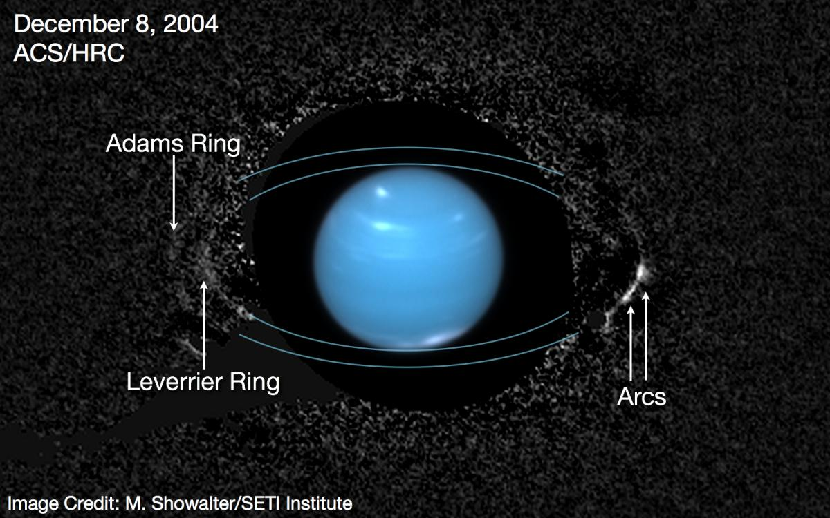 Does Neptune Have Any Rings Or Moons