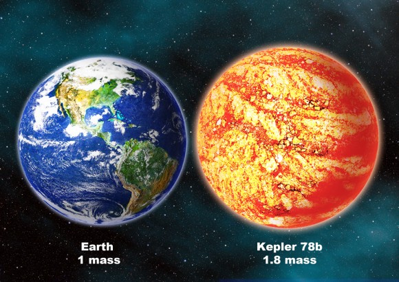 This illustration compares our Earth with the newly confirmed lava planet Kepler-78b. Kepler-78b is about 20 percent larger than Earth, with a diameter of 9,200 miles, and weighs roughly 1.8 times as much as Earth. David A. Aguilar (CfA)