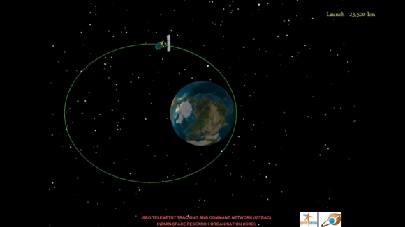 Graphic shows MOM's initial orbit around Earth after successful Nov. 5 launch. Credit: ISRO