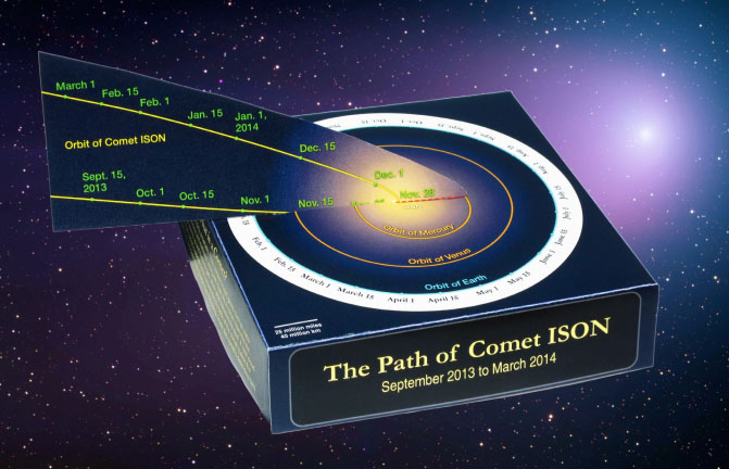 Track Comet ISON's Journey Around the Sun with this Paper ...