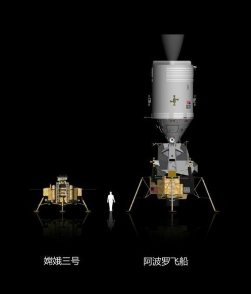 Comparison of China's Chang'e-3 unmanned lunar lander vs. NASA's Apollo manned lunar spacecraft