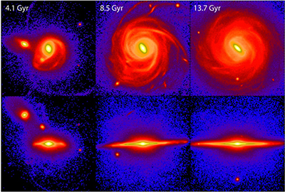 Three stages of the evolution of the galaxy simulation used to model the Milky Way. (Credit: AIP)