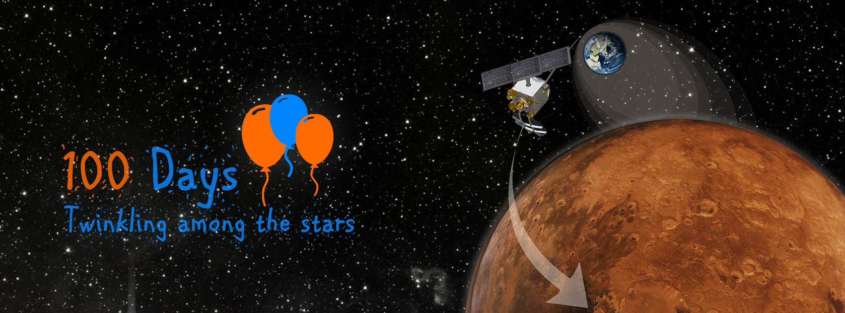 mars orbiter mission mom The mars orbiter mission (mom) being integrated into its launch shell by the indian space research organisation (isro) the spacecraft is now orbiting mars isro in.