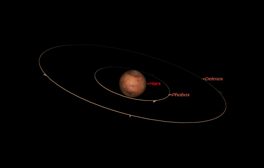Enter the Red Planet: A Guide to the Upcoming Mars 2014 ...