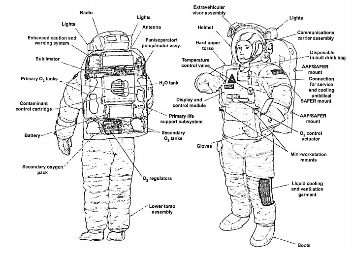 space suit labeled - photo #21