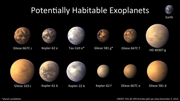 Artistic representations of the only known planets around other stars (exoplanets) with any possibility to support life as we know it. Credit: Planetary Habitability Laboratory, University of Puerto Rico, Arecibo. Read more: http://www.universetoday.com/104088/iau-revises-their-stance-on-public-involvement-in-naming-of-exoplanets-and-moons
