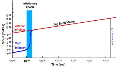 Bigelow Expandable Activity Module