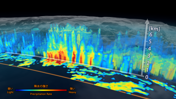 3D view inside an extra-tropical cyclone observed off the coast of Japan, March 10, 2014, by GPM's Dual-frequency Precipitation Radar. The vertical cross-section approx. 4.4 mi (7 km) high show rain rates: red areas indicate heavy rainfall while yellow and blue indicate less intense rainfall.   Credit:  JAXA/NASA