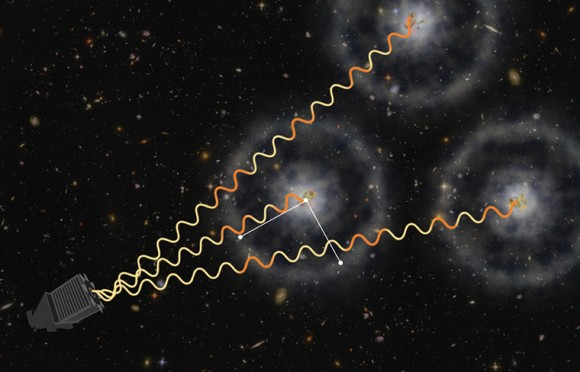 Quasars Tell The Story Of How Fast The Young Universe Expanded
