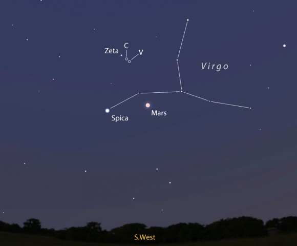 Ceres and Vesta are happily near an easy naked eye star, Zeta Virginis, which forms an isosceles triangle right now with Mars and Spica. The map shows the sky around 10 p.m. local time facing southwest. Stellarium
