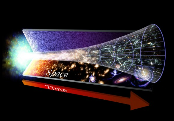 Has the Cosmology Standard Model become a Rube Goldberg Device?