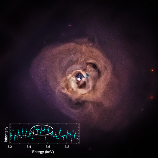 A mysterious X-ray  signal in the Perseus galaxy cluster. Credit: NASA/CXC/SAO/E.Bulbul, et al.