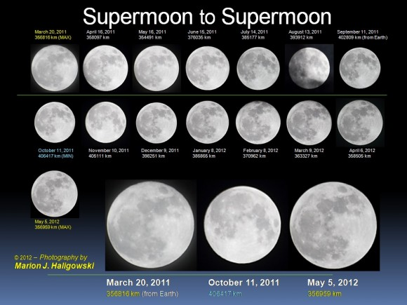 A photo essay comparing Full Moon sizes and appearance from one Supermoon to the next, spanning 2011-2012. Credit: