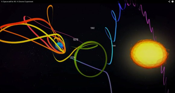 An Illustration of the ISEE-3 trajectory around the Earth, Moon and Sun. (Credits: Google Creative Labs, Skycorp Inc., Space Exploration  Engineering)