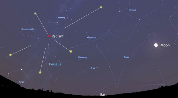 The annual Perseid meteor shower radiates from a point in the constellation Perseus just below the W of Cassiopeia. Rates are usually about 100-120 meteors per hour from a dark, moonless sky at peak but will be cut in half due to moonlight this time around. This map shows the sky facing east around midnight Aug. 12-13. Source: Stellarium