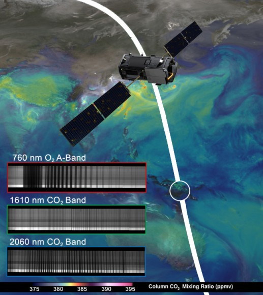 "NASA's OCO-2 spacecraft collected ""first light"" data Aug. 6 over New Guinea. OCO-2's spectrometers recorded the bar code-like spectra, or chemical signatures, of molecular oxygen or carbon"