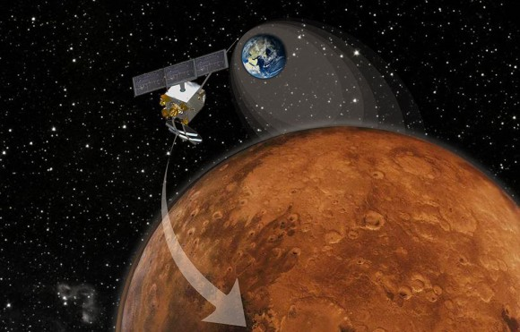 Artist's impression of India's Mars Orbiter Mission (MOM). Credit ISRO