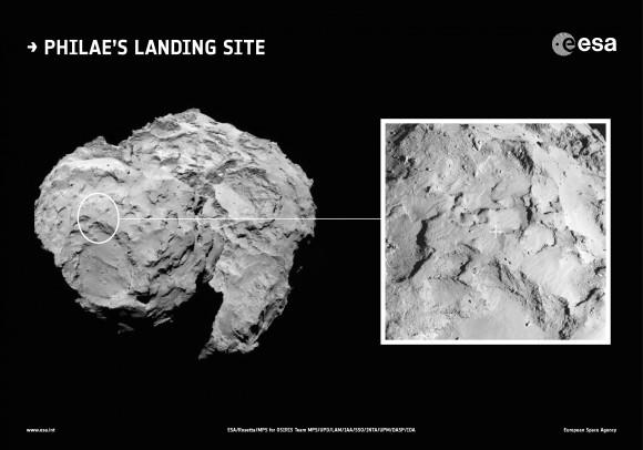 Context image showing the location of the primary landing site for Rosetta's lander Philae. Site J is located on the head of Comet 67P/Churyumov–Gerasimenko. An inset showing a close up of the landing site is also shown. The inset image was taken by Rosetta's OSIRIS narrow-angle camera on 20 August 2014 from a distance of about 67 km. The image scale is 1.2 metres/pixel. The background image was taken on 16 August from a distance of about 100 km. Credits: ESA/Rosetta/MPS for OSIRIS Team MPS/UPD/LAM/IAA/SSO/INTA/UPM/DASP/IDA