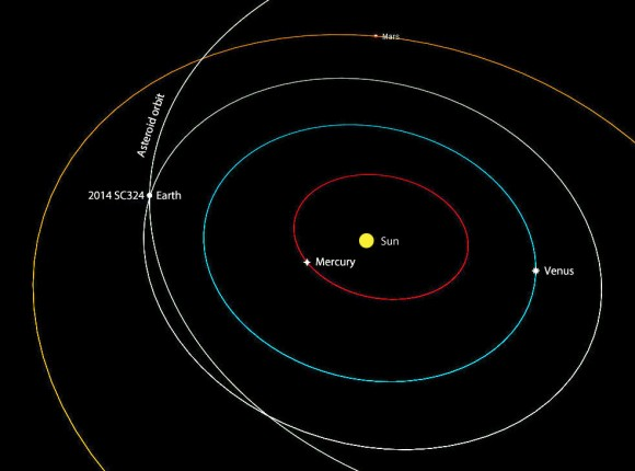 Here comes another asteroid! 2014 SC324 will miss Earth by 1.5 times the distance to the Moon early Friday afternoon October 24, 2014. Credit: Gianluca Masi / Software Bisque