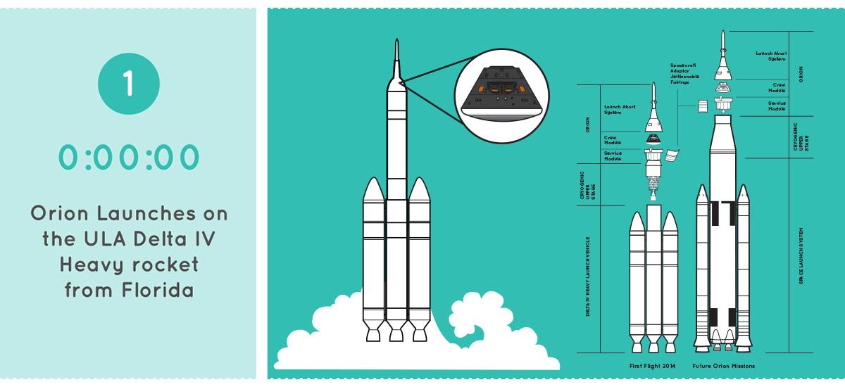 Human mission to Mars  Wikipedia