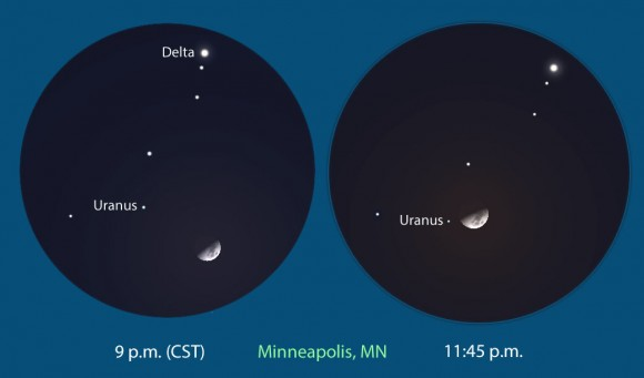 The half-moon creeps up on the planet Uranus this evening. The two will be near each other all night in the constellation Pisces, but closest - less than one-third of a moon diameter apart - just before midnight (CST). The views are what you'll see in a pair of binoculars. The 4th magnitude star Delta Piscium is at top in the field. Source: Stellarium