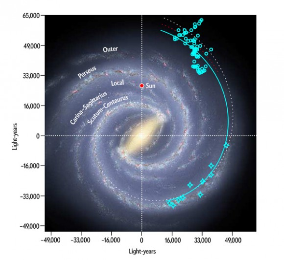 "Ilustration of our galaxy, showing our Sun (red dot) and the possible extension of the Scutum-Centaurus Arm. CREDIT: Modified from ""A Possible Extension of the Scutum-Centaurus Arm into the Outer Second Quadrant"" by Yan Sun et al., in The Astrophysical Journal Letters, Vol. 798, January 2015; Robert Hurt. NASA/JPL-Caltech/SSC (background spiral)."