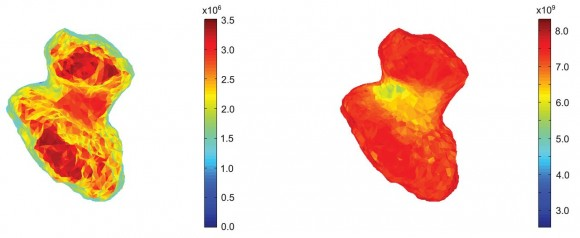 Left: A map looking at the northern (right-hand rule, positive) pole of 67P showing the total energy received from the Sun per rotation on 6 August 2014. The base of the neck (Hapi) receives ~15% less energy than the most illuminated region, 3.5 × 106 J m-2 (per rotation). If self-heating were not included, the base of the neck would receive ~30% less total energy. Right: Similar to the left panel but showing total energy received over an entire orbital period in J m-2 (per orbit). (Credit:ESA/Journal Science Article, Figure 5)