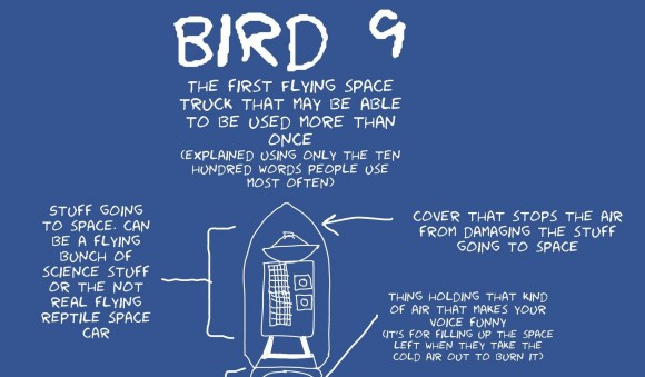"""Bird 9"", a SpaceX parody of a famous xkcd cartoon called ""Up Goer Nine."" SpaceX used it to demonstrate its Falcon 9 rocket. Click for full image. Credit: SpaceX/Twitter/Imgur"