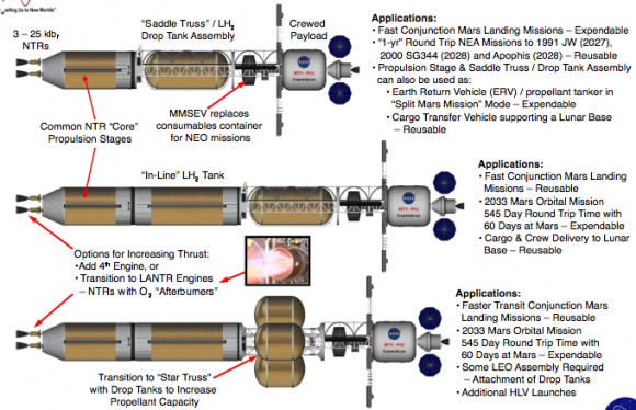 exploring the concepts of nuclear or Download citation on researchgate | the science program of the tcv tokamak: exploring fusion reactor and power plant concepts | tcv is acquiring a new 1 mw neutral beam and 2 mw additional third-harmonic electron cyclotron resonance heating (ecrh) to expand its operational range.
