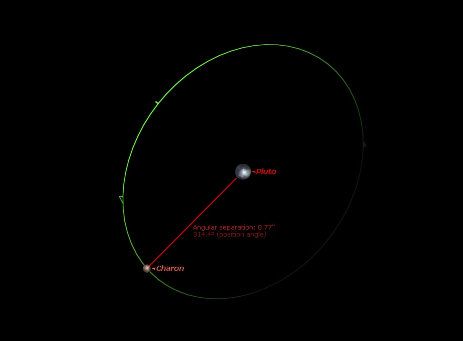 See Pluto for Yourself Ahead of New Horizons' Historic Encounter