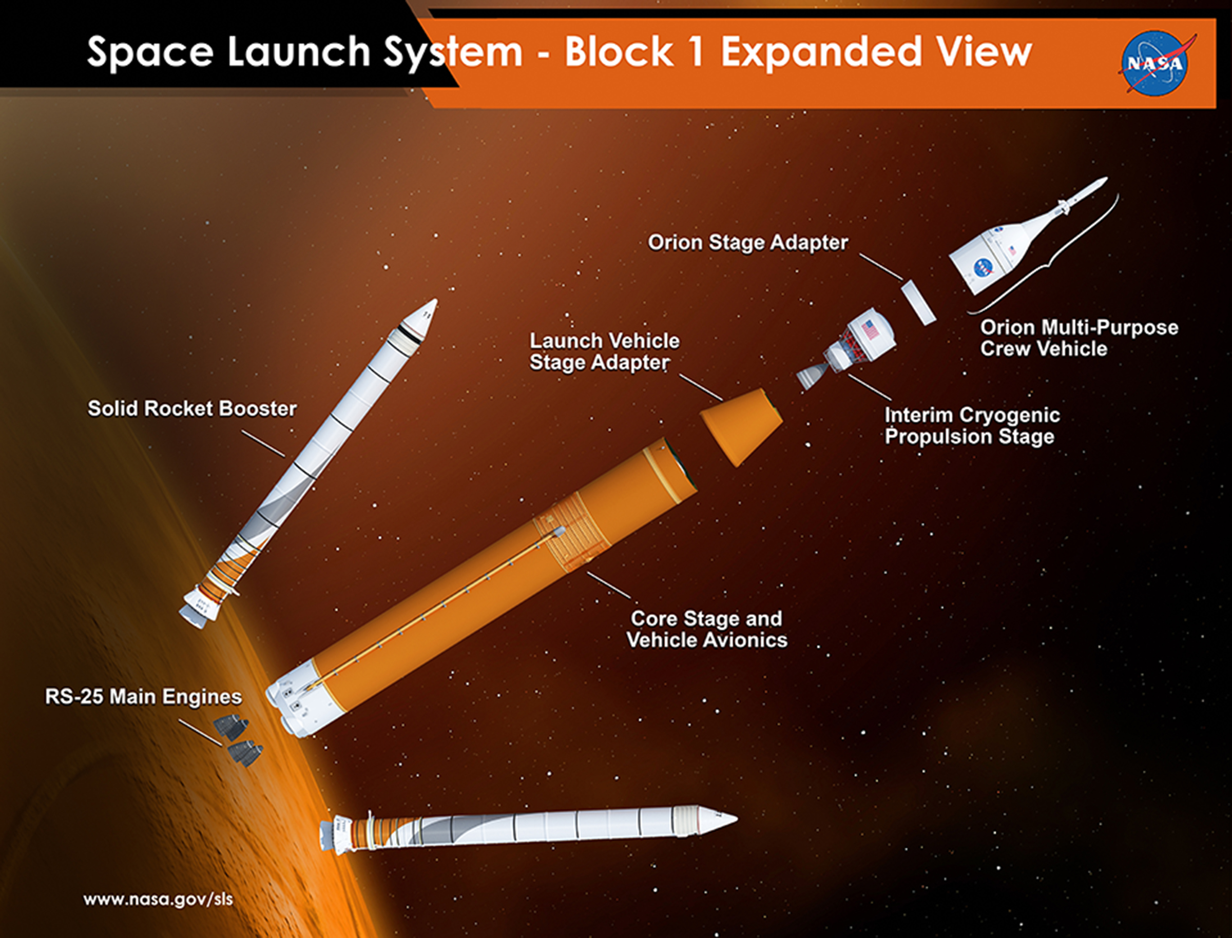 nasa sls hd - photo #20