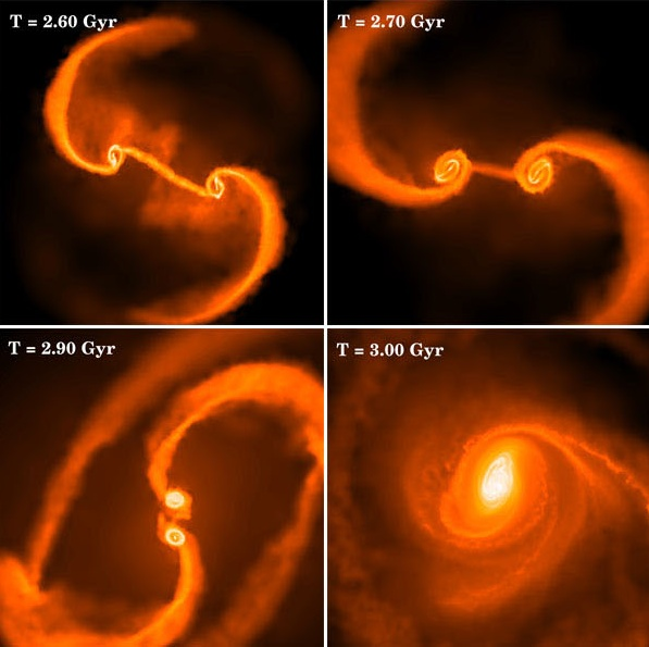 How Supermassive Black Holes Come Together