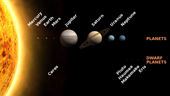 how many planets and moons in the solar system - photo #23