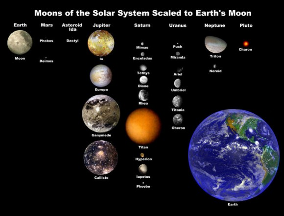 How Many Moons are in the Solar System » Universe Today